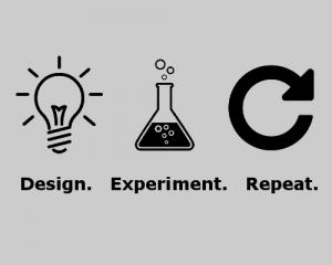Design.Experiment.Repeat.-Square