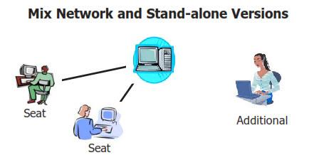 Network Version