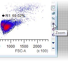 Data Zooming