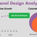 2017 Panel Design Trends Report
