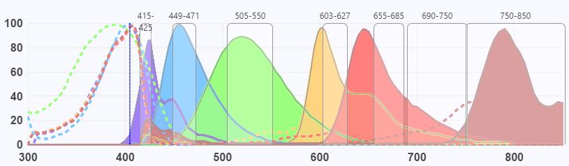multicolor spectra2