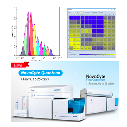 novocyte-250x250