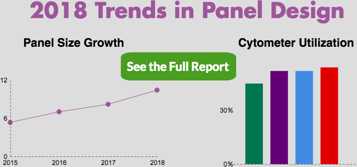 2018 Panel Design Trends Report