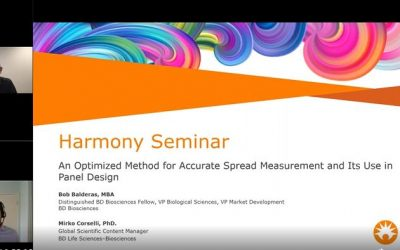 An Optimized Method for Accurate Spread Measurement and its Use in Panel Design