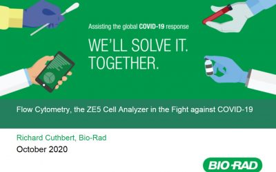 Flow Cytometry, the ZE5 Cell Analyzer, and the Fight against COVID-19