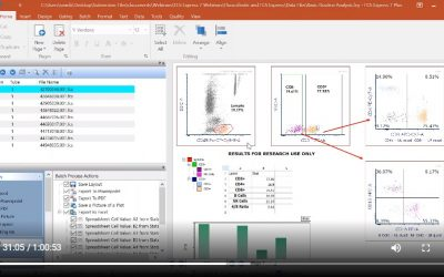 Conventional and Spectral Flow Cytometry Panel Building and Data Analysis with FCS Express